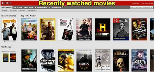Watch Premium Movies Online